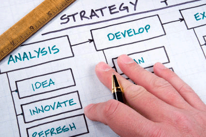 Strategic-Marketing-Process