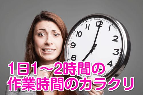 作業時間01
